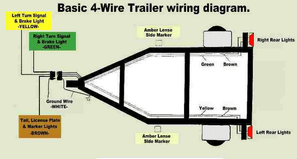 4wireTrailer Wiring Diagrams wiring a boat trailer diagram trailer diagram wiring with brakes at n-0.co