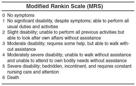 modified Rankin Scale   Peripheral Brain