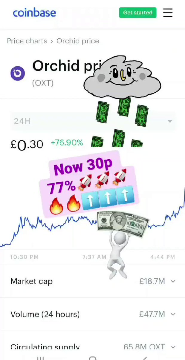 Did you get into $oxt after my tweet ?  Now up another 77% today. This has legs!... 2