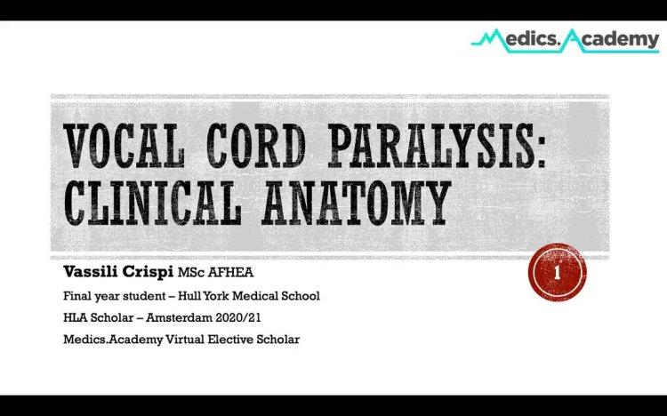 MedTweetorial: #Tweetorial Author: @VassiliCrispi    Type: #MedEd #Pathophysiology #Lecture Specialty: #ENT #Otolaryngology Topics: #VocalCordParalysis #RecurrentLaryngealNerve #RLN #VCP