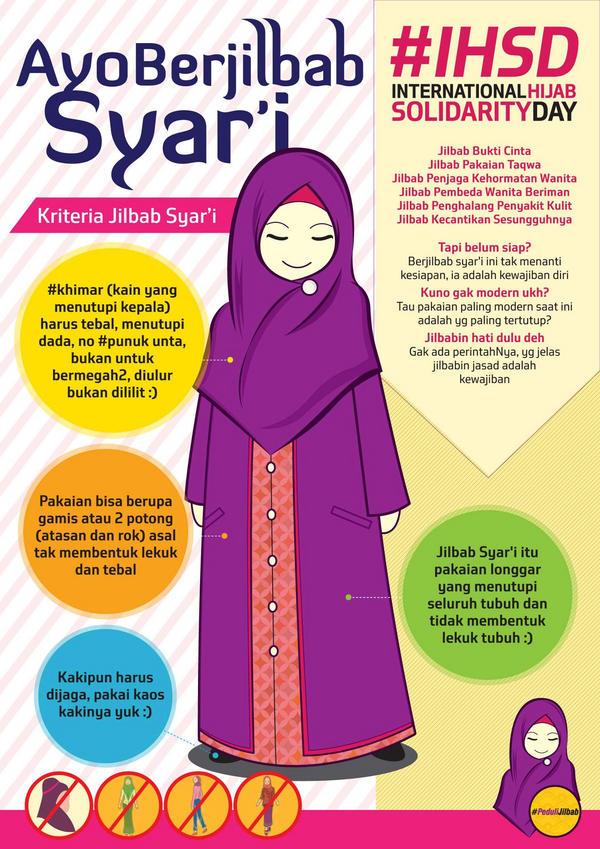 Jilbab Modern  or Jilbab Syari   1601s World