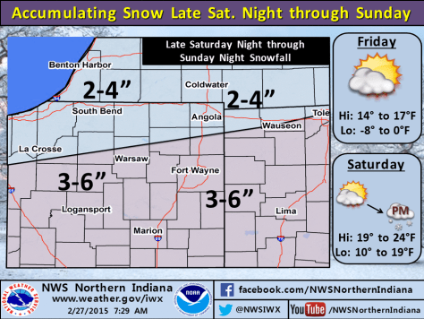 NWS infographic showing Sat. through Sun. snowfall forecast