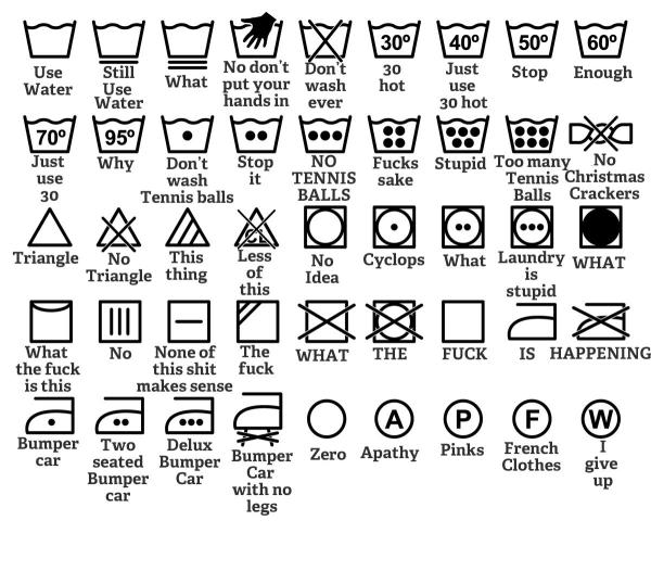 Loving this quotsimple guide to washing machine symbolsquot The Poke
