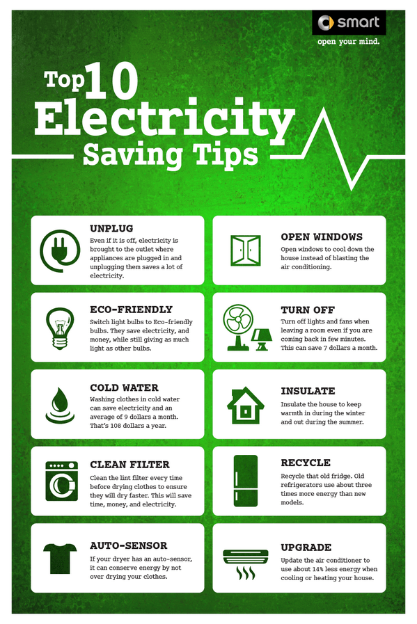 Electricity Saving on Twitter 10 tips to save electricity httptcoMig8jAO35j