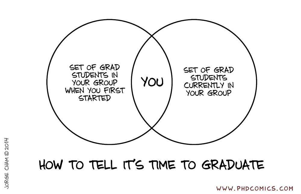 PHD Comics on Twitter: