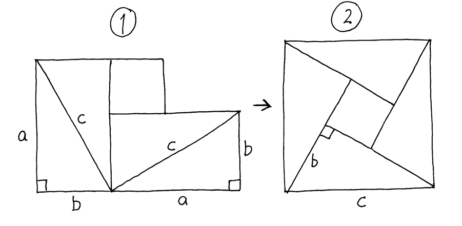 Rational Expressions: Proofs of the Pythagorean Theorem