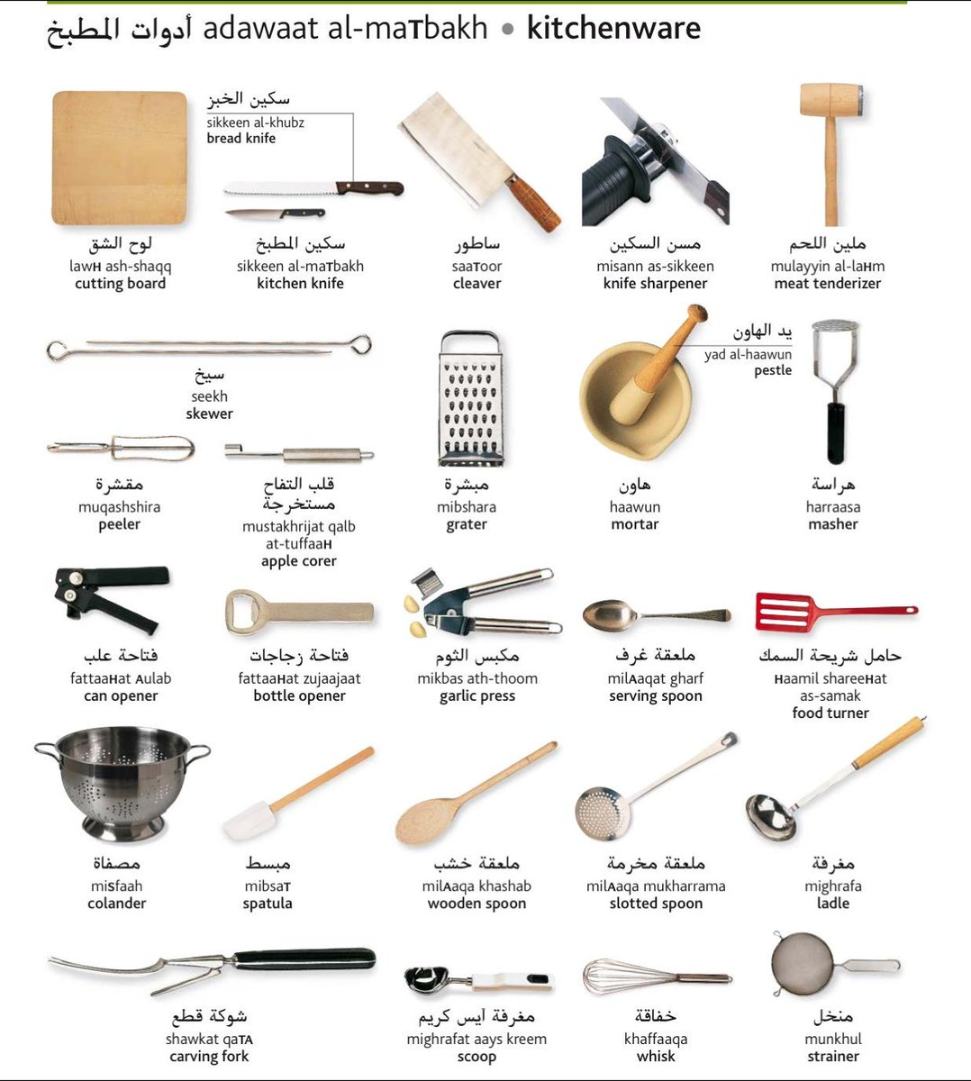 Arabiclearly On Twitter Learn Arabic Kitchenware