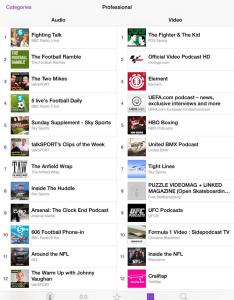 Up to number three in the itunes podcast chart thanks everyone who   listening out there also two mikes on twitter rh