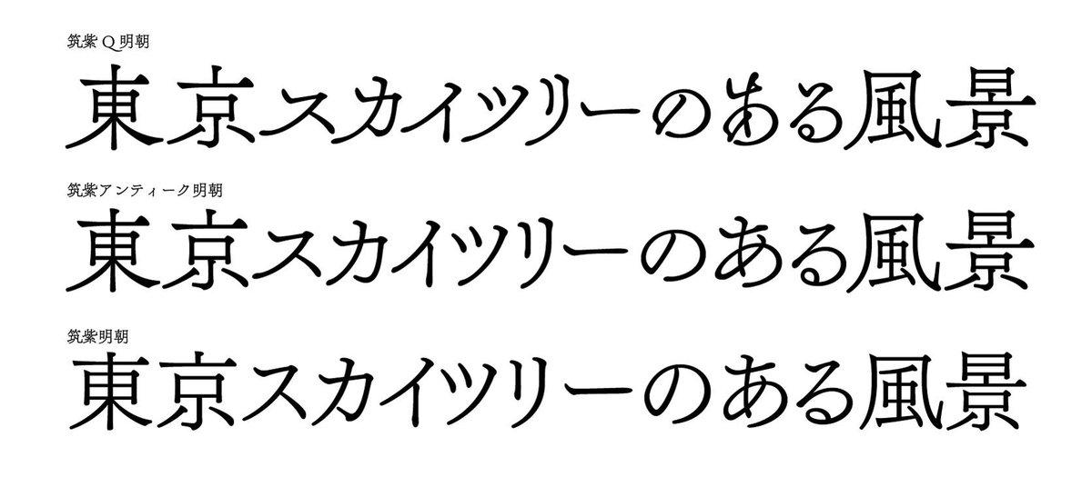藤田重信 on Twitter: