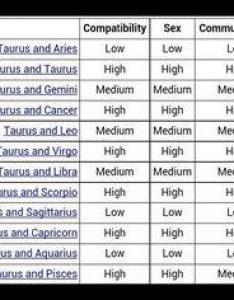 virgo cancer compatibility sexually