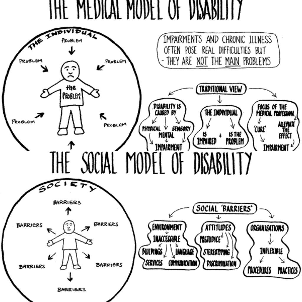 What Is The Social And Medical Model Of Disability Social