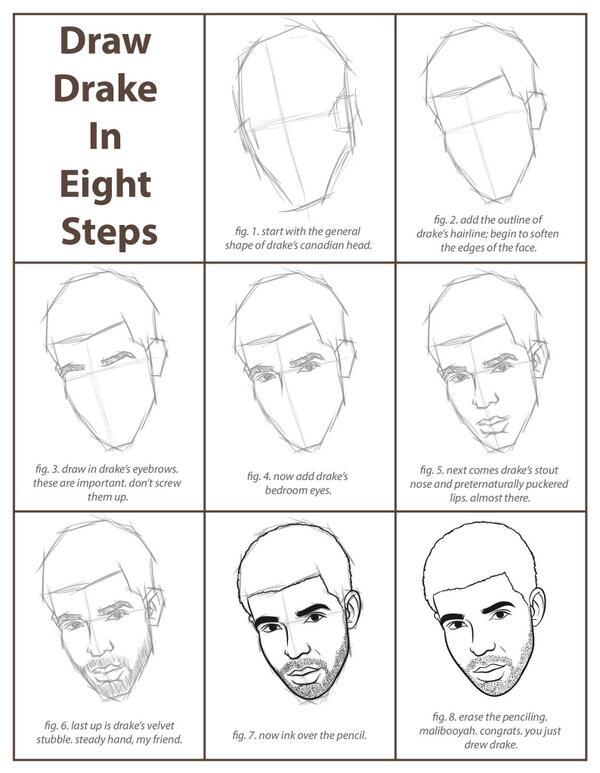 Drake Drawing Easy : drake, drawing, HipHopDX, Twitter:,