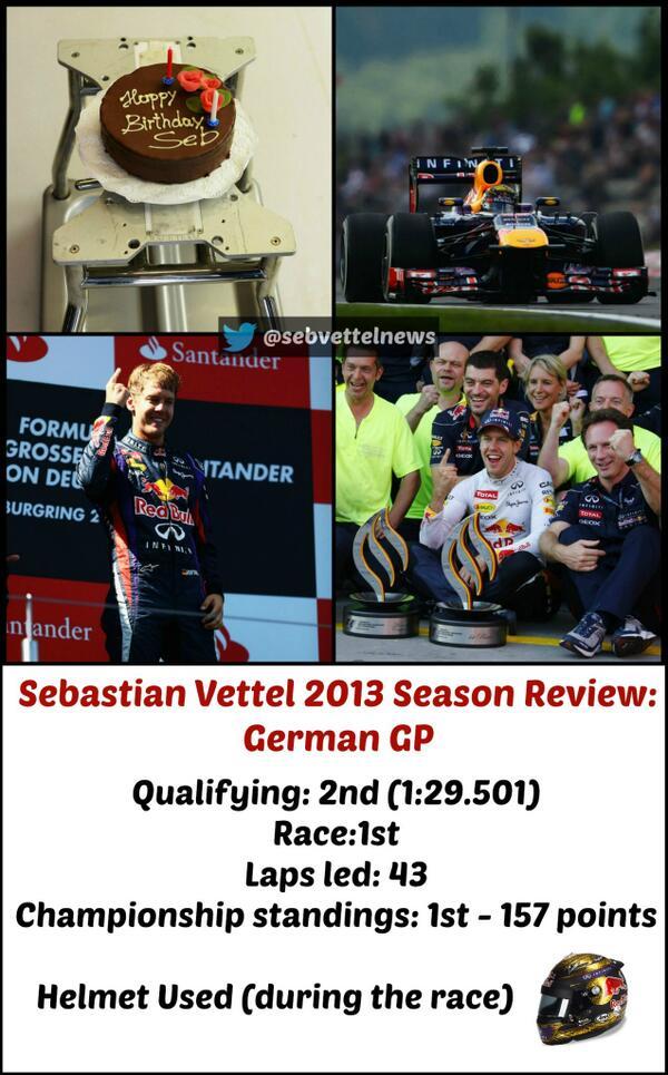 F1 2013 Standings : standings, Sebastian, Vettel, Twitter:,