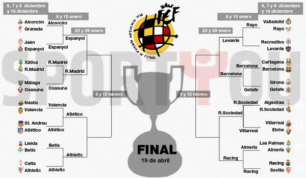 Copa Del Rey Cuartos De Final   Asi Queda El Cuadro De Cuartos De Final De Copa Del Rey 2014