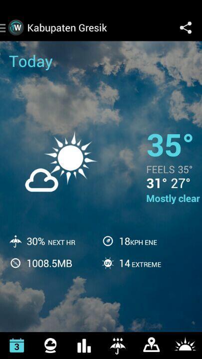 Suhu Saat Ini : GRESIK, Twitter:,