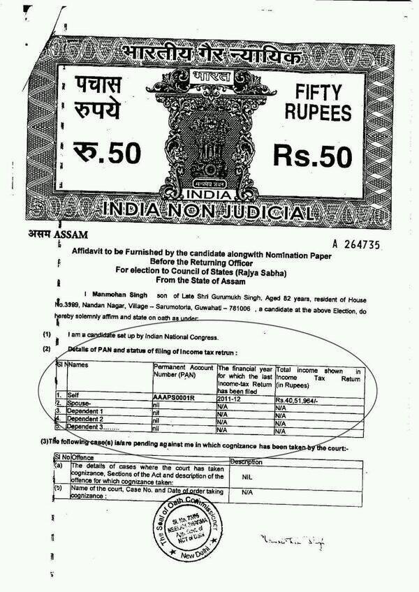 Rajya Sabha Affidavit of Manmohan Sings