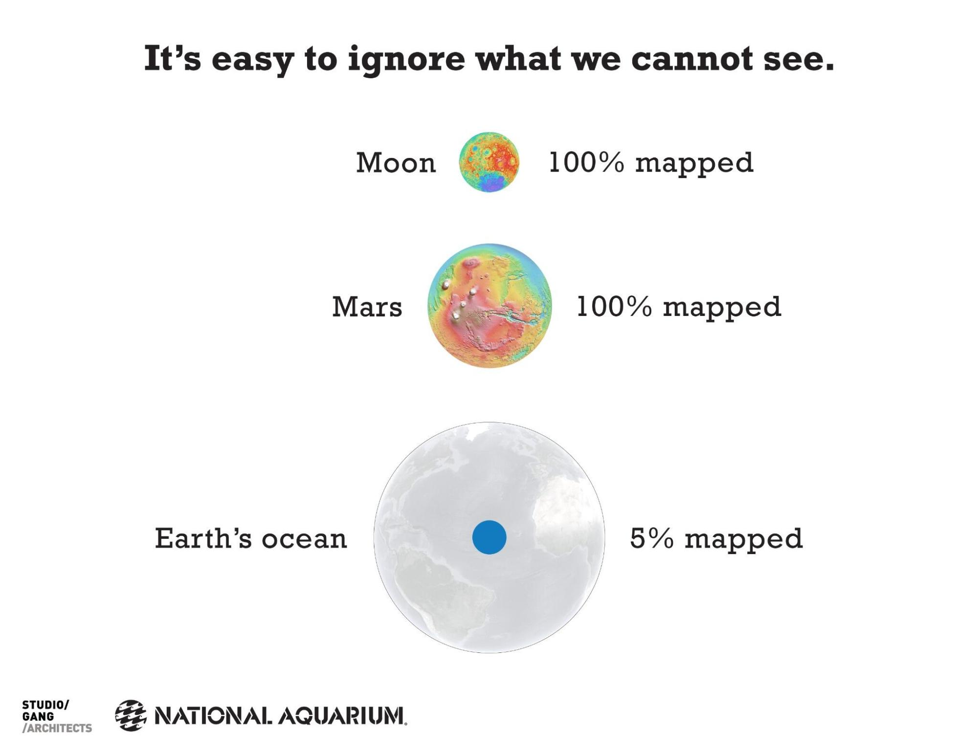hight resolution of mapping the deep and the real story behind the 95 unexplored oceans