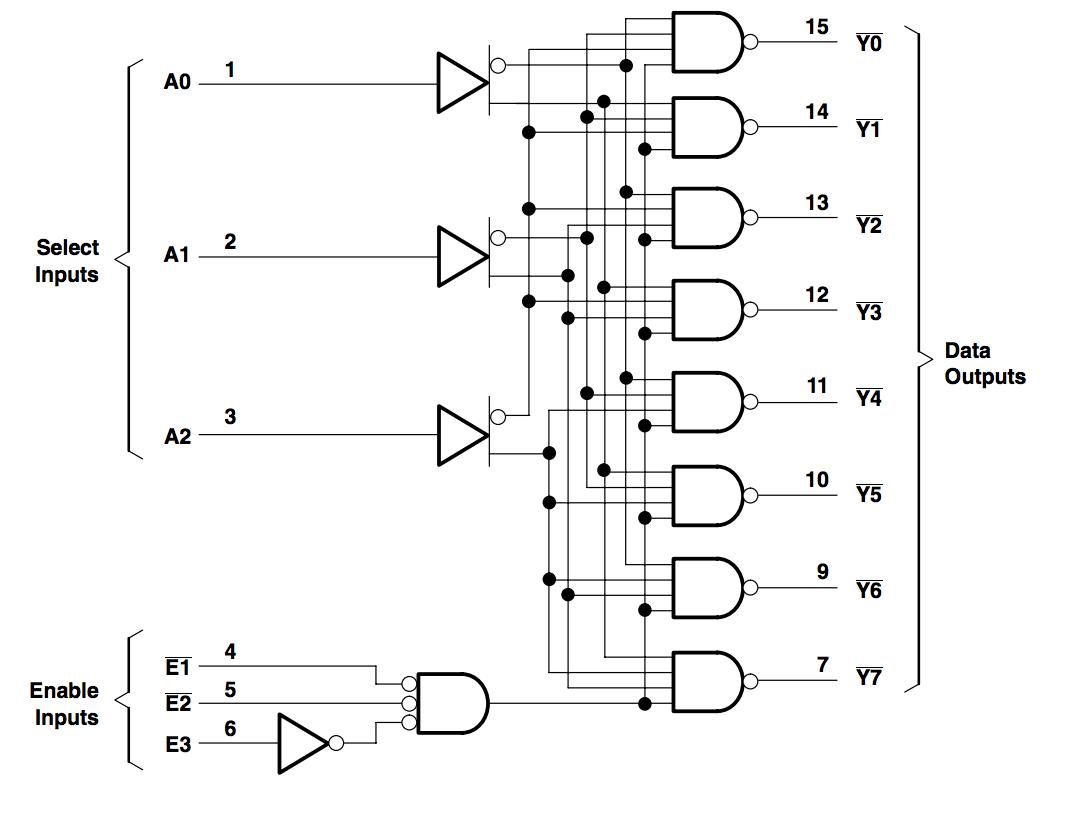 (logic diagram of 3x8 decoder)