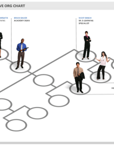 Nicole legault on twitter cool interactive org chart created by elearningjeff for articulate elhchallenge http  pqagfqg ia elearning also rh