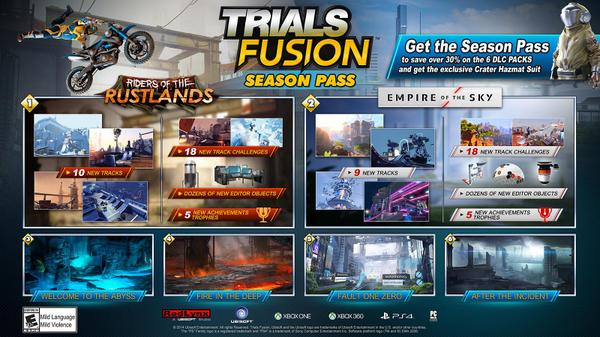 empire of the sky trials fusion