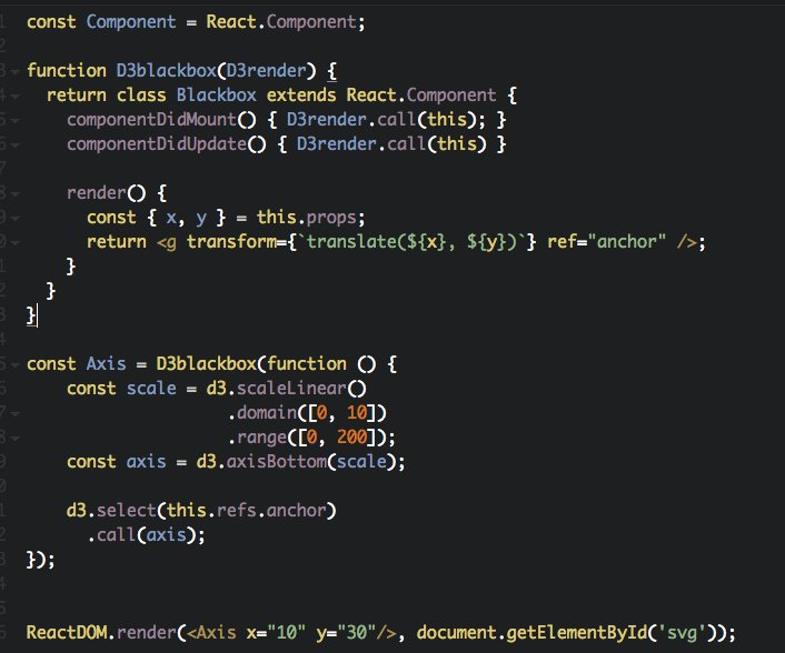 Does it still count as a HOC even if you're wrapping a function in a Component? #reactjs