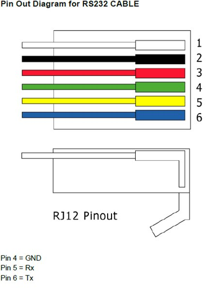 Rj12 Pinouts : pinouts, Steinway, Lyngdorf, Twitter:,