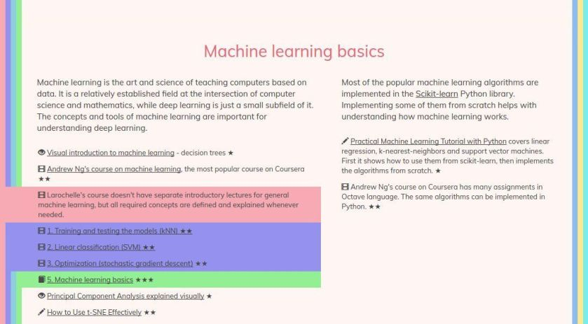 A Guide to #DeepLearning by YerevaNN