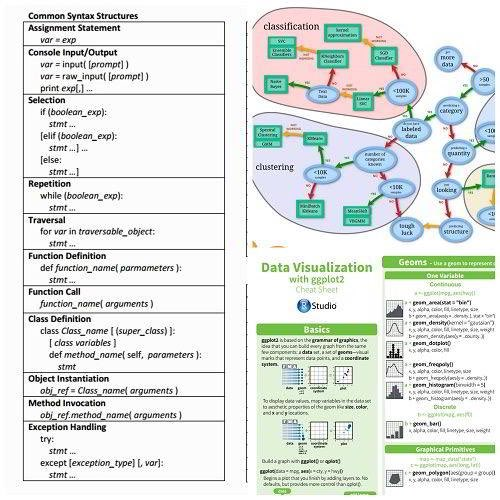 50+ #DataScience and #MachineLearning Cheat Sheets:  #BigData #Python #Rstats via .@kdnuggets