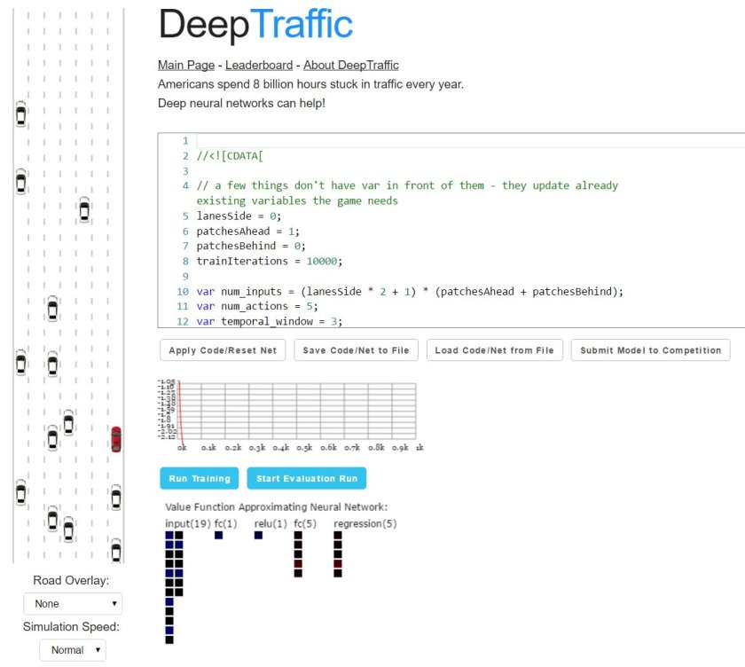 DeepTraffic: A traffic #simulation based on #deeplearning