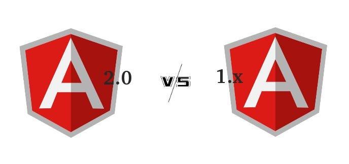 Difference between Angular 1.x and #Angular2.0.  #angularjs #javascript #webdevelopment