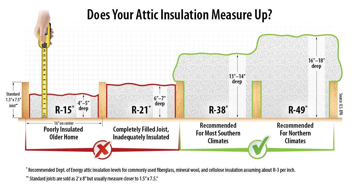 house insulation diagram citroen c4 wiring residential diagrams control base
