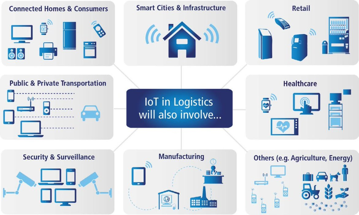 #IoT Will Grow by Collaboration | EE Times on @eetimes