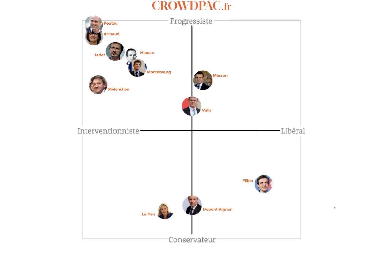 Crowdpac France on Twitter: