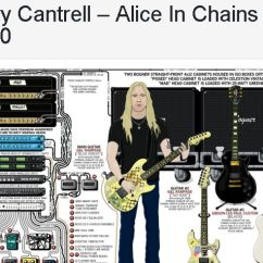 Guitar Rig Diagram Whole House Wiring Guitargeek Com On Twitter Check Out Jerry Cantrell S With This