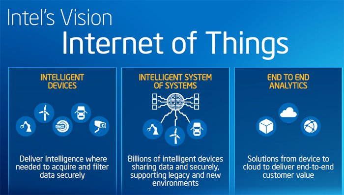 #Intel's Internet of Things Acquisition History in 16 Slides  #IoT #startups