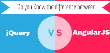 jQuery Vs AngularJS – A Good Comparison In this Web Development Tutorial, I'll try to answ…