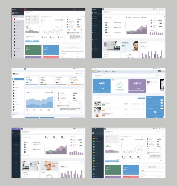 (update) Packet - AngularJS + HTML Web App:    #Template #htmlTemplate