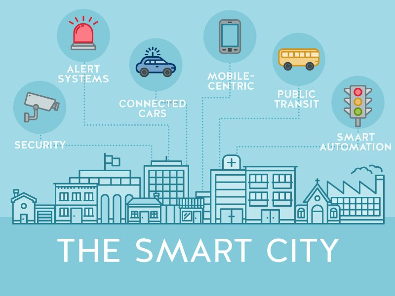 #IoT #developers face critical questions when building #smartcities