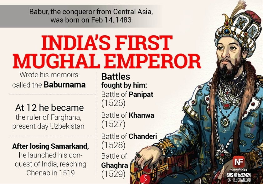 Image result for babur's empire in india
