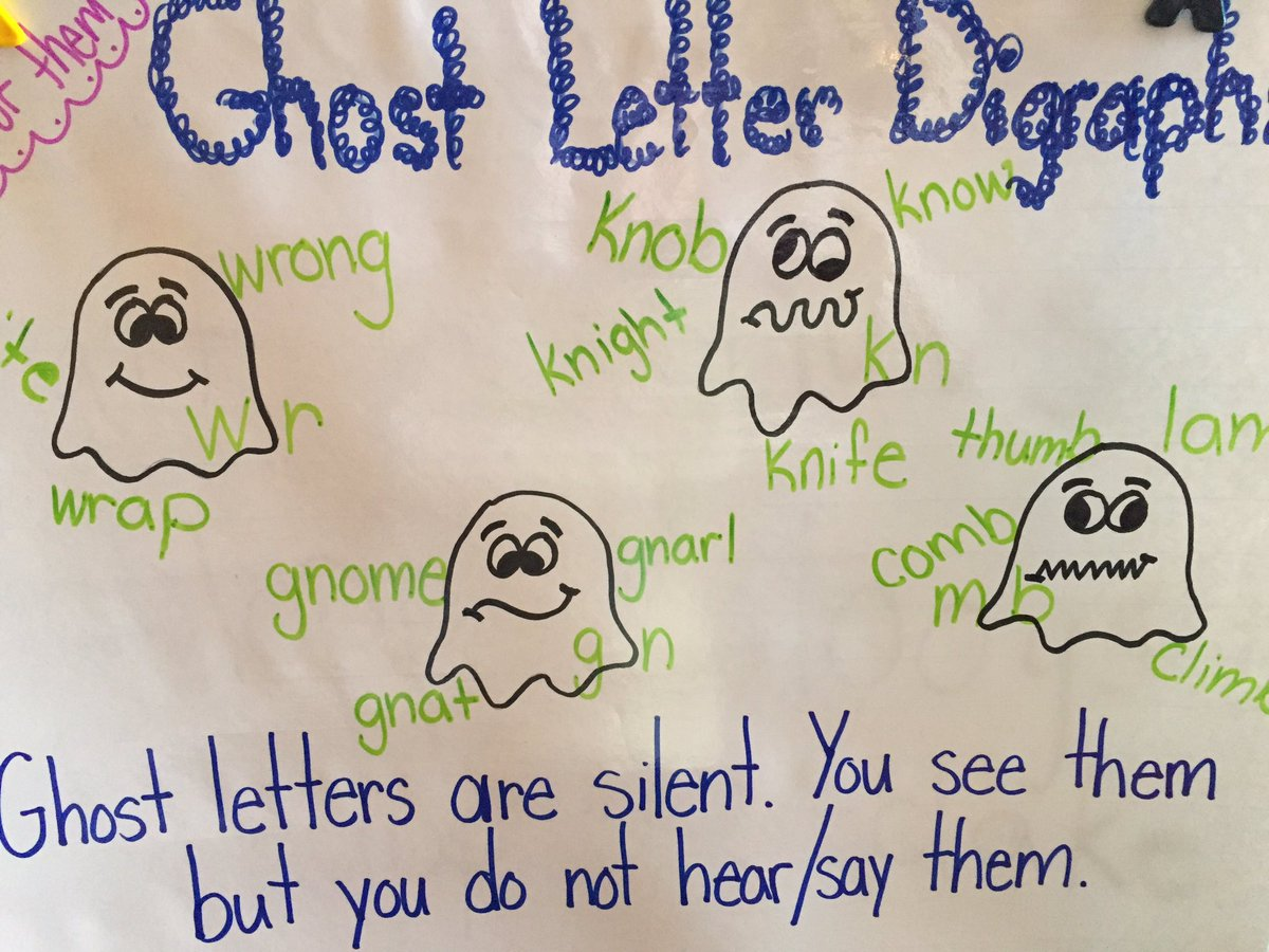 Teach Child How To Read Ghost Letters Phonics