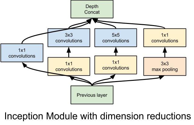 Pretty Tensor: Fluent Networks in TensorFlow  #NeuralNetworks #DeepLearning