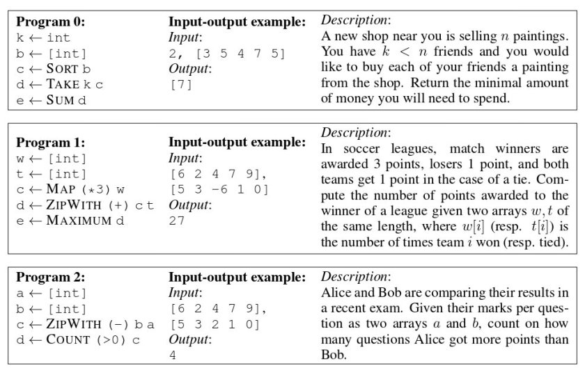 DeepCoder: Learning to Write Programs  #machinelearning