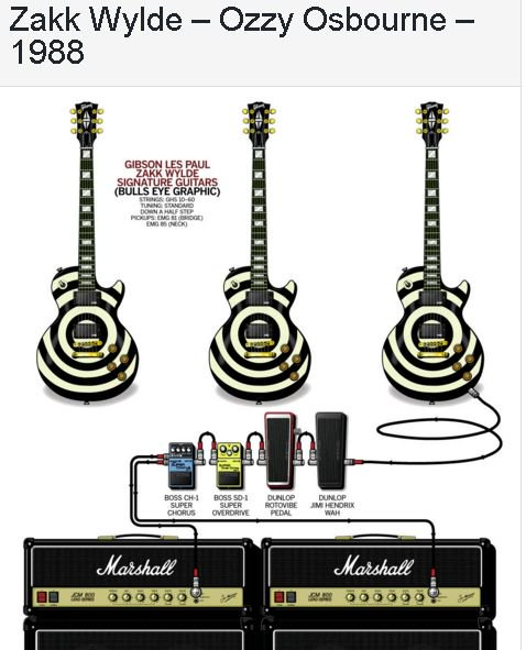 guitar rig diagram peg perego john deere tractor wiring com on twitter check out zakk wylde s see full