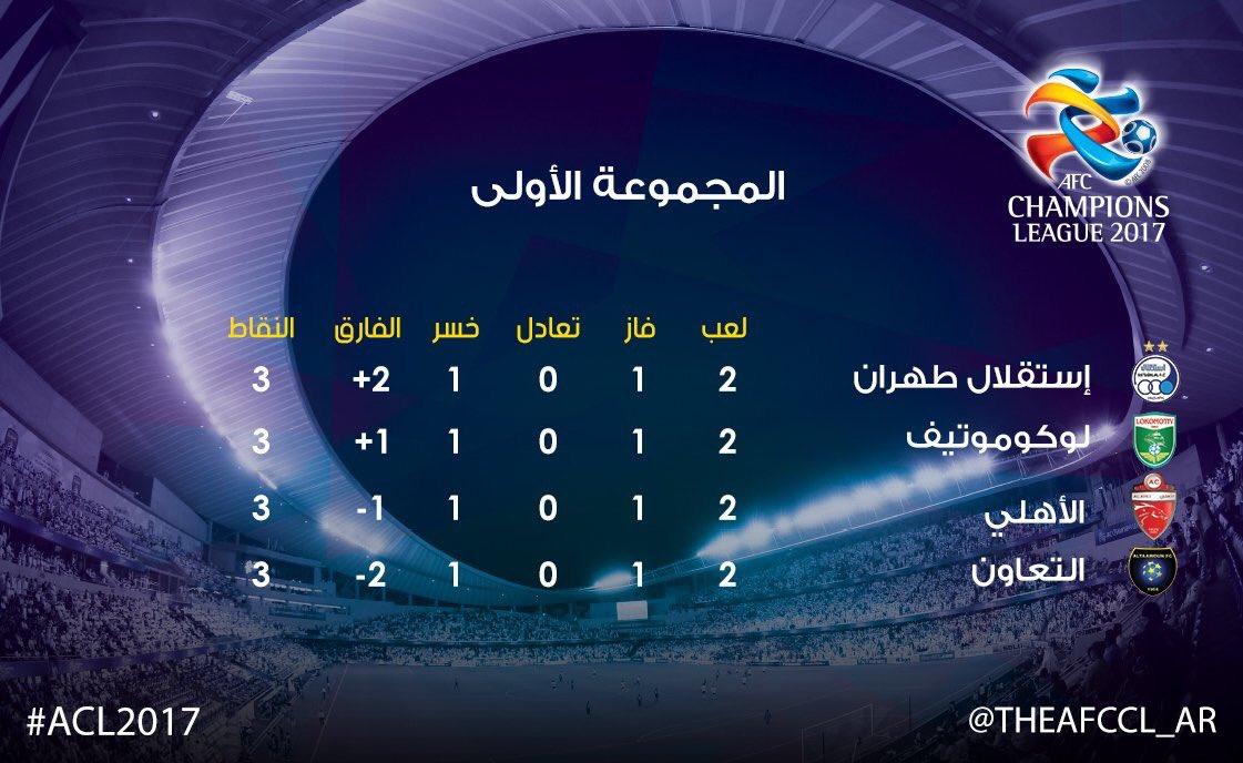 سد د En Twitter الجولة الثانية ترتيب مجموعات دوري أبطال آسيا