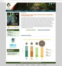 supply change 17 report is up business deforestation supplychain commodities https t co jrgavqoh2m cdp wwf tfa2020 innovaforum  [ 1200 x 682 Pixel ]