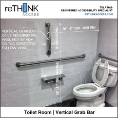 Shower Chair Vs Tub Transfer Bench Posture Work Ada Vertical Grab Bar Requirements Bathtubs