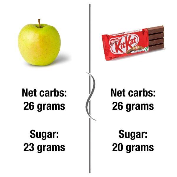 El azúcar de la fruta es bueno