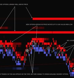 adding liquidity http www nanex net aqck2 4501 html order flow http www ranchodinero com 2017 01 order flow and traded volume a crash course  [ 1200 x 716 Pixel ]