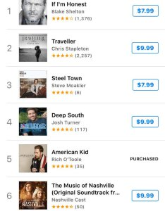 Rich   toole on twitter the country itunes chart let  go for team we need you to download this album texas also rh