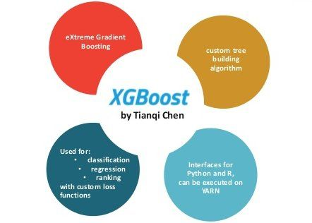#ICYMI A Simple XGBoost Tutorial Using the Iris Dataset  #MachineLearning